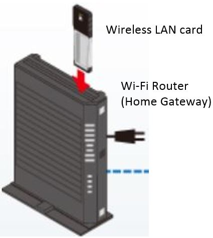 Wi-Fi option router